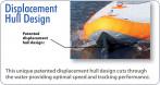 Paddleboards: Fishbone EX by Advanced Elements - Image 4513